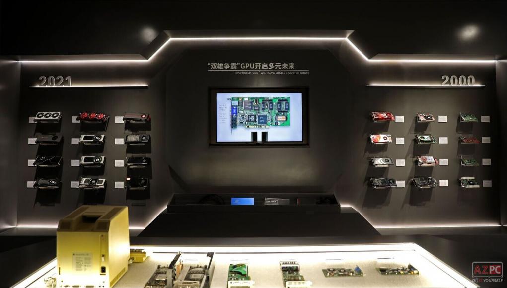 Nvidia card màn hình