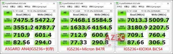 Asgard SSD PCIe 4.0 AN4