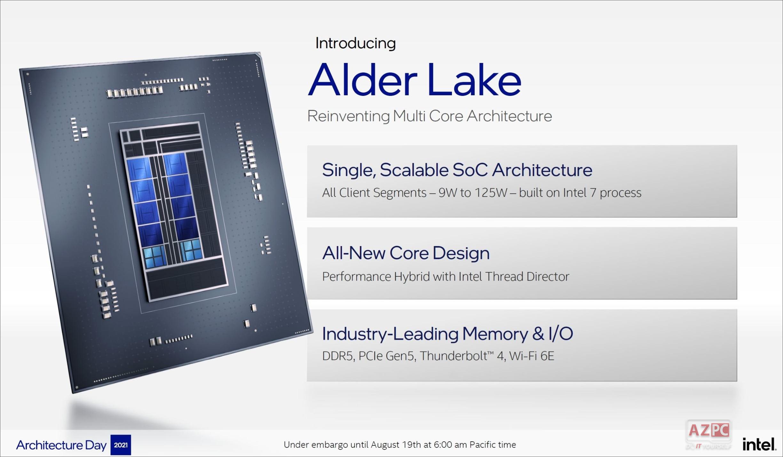 Intel Core 12th